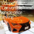 Car-Rank_vehicle_Price_cc3