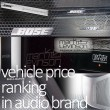 Car-Rank_Audio_brand