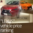Car-Rank_vehicle_Price_Lexus