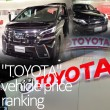 Car-Rank_vehicle_Price_Toyota