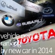 Car-Rank_vehicle_pop_new2014