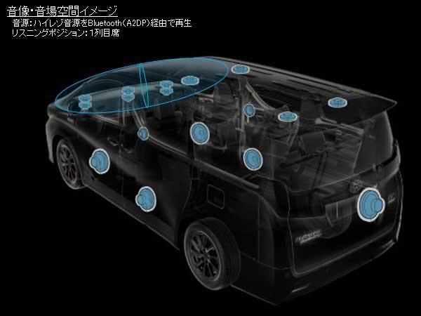 アルファード・ヴェルファイアJBLスピーカーシステムのBluetooth音場空間イメージ(1列目席)