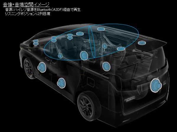 アルファード・ヴェルファイアJBLスピーカーシステムのBluetooth音場空間イメージ(2列目席)