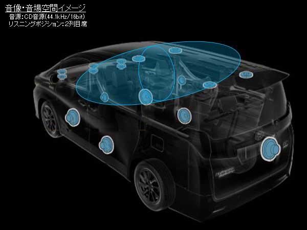 アルファード・ヴェルファイアJBLスピーカーシステムのCD音場空間イメージ(2列目席)