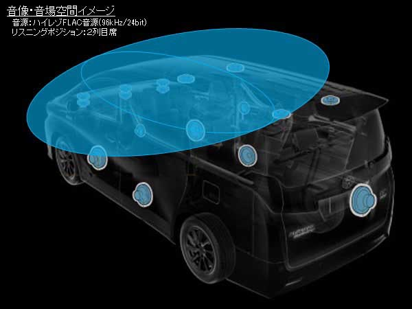アルファード・ヴェルファイアJBLスピーカーシステムのハイレゾ音場空間イメージ(2列目席)