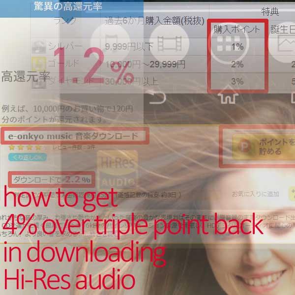 ハイレゾ音源購入時ポイント還元イメージ
