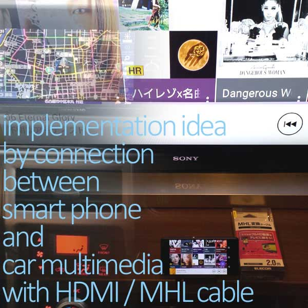 スマホをカーナビにHDMIケーブル接続イメージ
