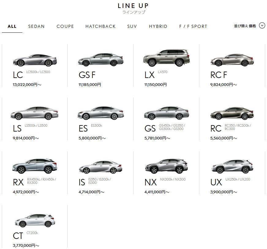 レクサス新車ラインナップ一覧